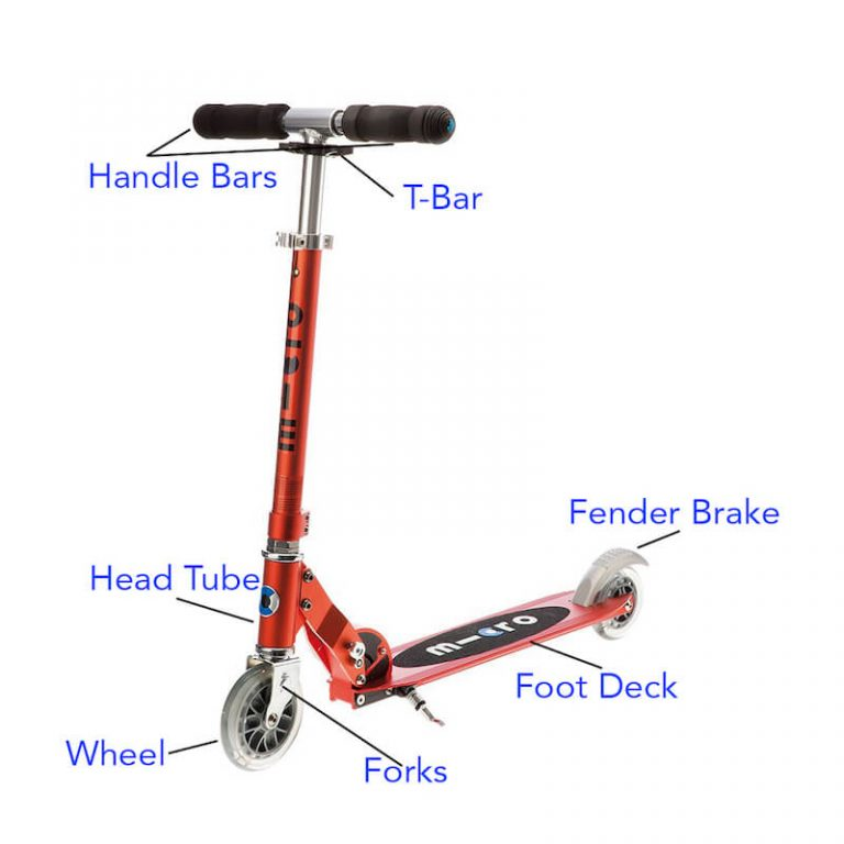Understanding the different terms and parts when looking for the best scooter for kids